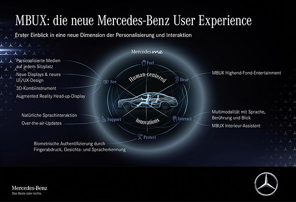 S-Class_human_centered_innovations